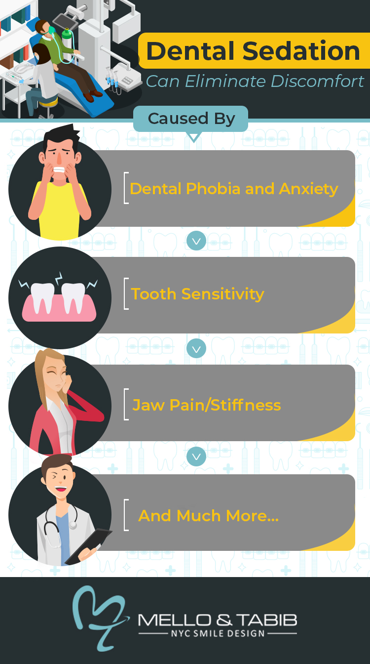 An infographic exploring the types of discomfort dental sedation can address