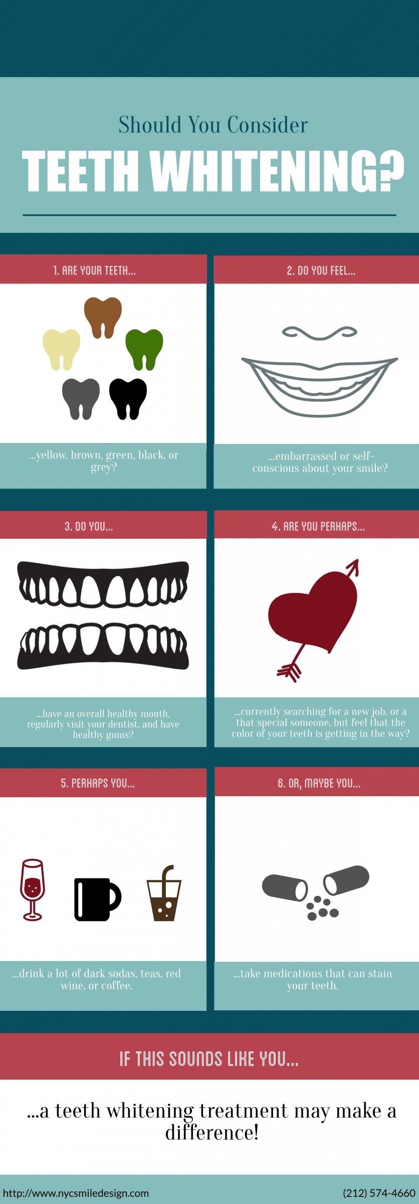 Teeth Whitening NYC Infographic