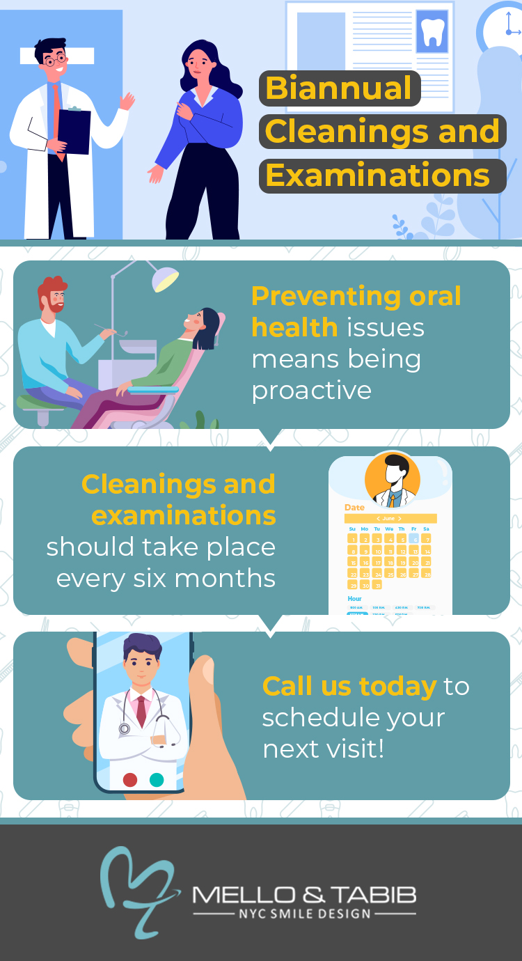 Infographis: What is Preventive Dentistry?