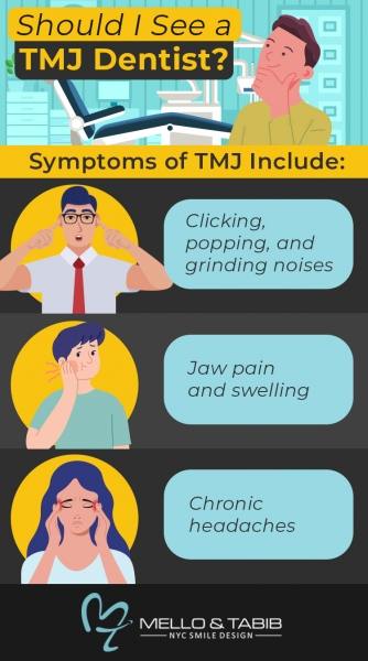 Infographic: Should I See a TMJ Dentist?