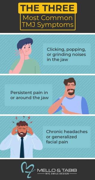 Infographic: Most Common TMJ Symptoms